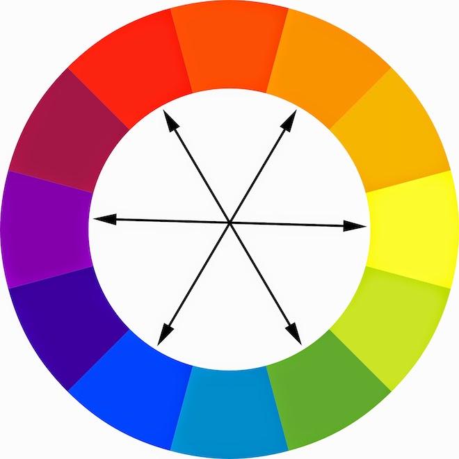 τροχός των χρωμάτων